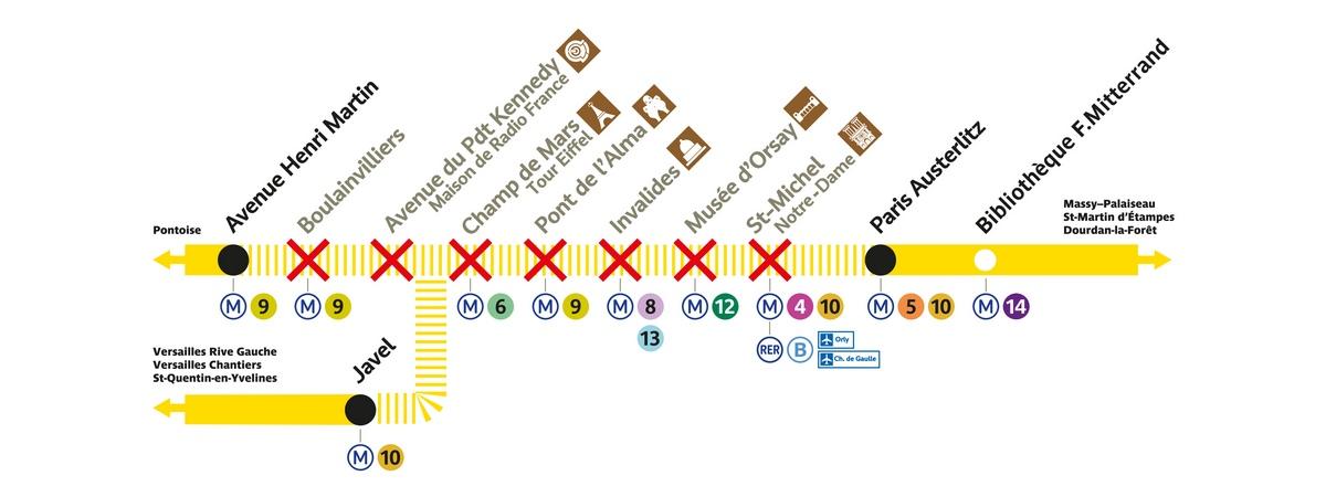 RER A. Le trafic sera interrompu du 23 juillet au 21 août 2016 inclus, entre La Défense et Nation.