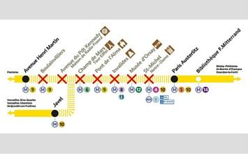 Travaux du RER C été 2016