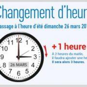 Passage l heure d t dimanche 26 mars 2017 - Changement heure d hiver 2017 ...