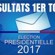 Election présidentielle 2017, 1er tour. Résultats