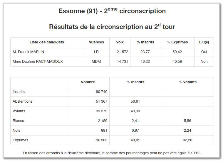 resultats-legislatives-deuxieme-tour-2017-Brieres