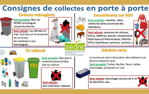 Consignes de collecte des déchets