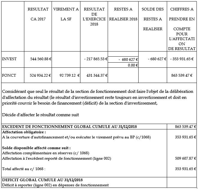 Resultats-mairie-Brieres