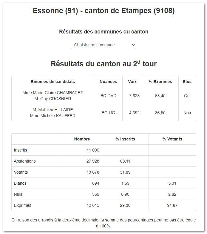 Elections-departementales-2021-Brieres
